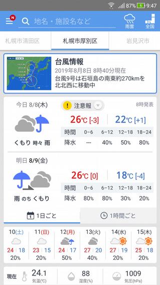 江別新札幌厚別の津田整体院天気予報画像