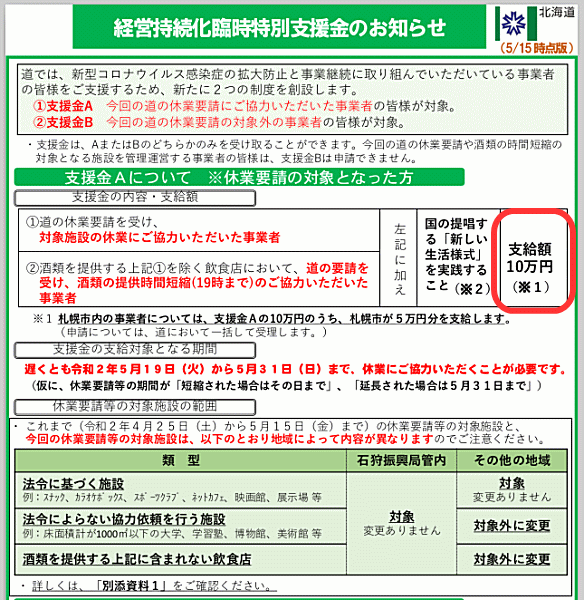 北海道の経営持続化臨時特別支援金