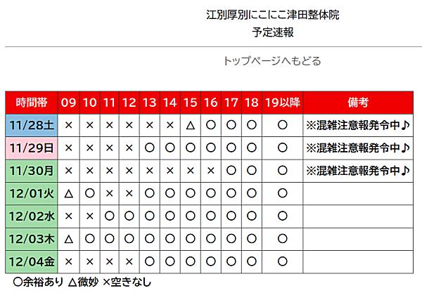 札幌厚別江別にこにこ津田整体院の予約状況2020年11月27日時点