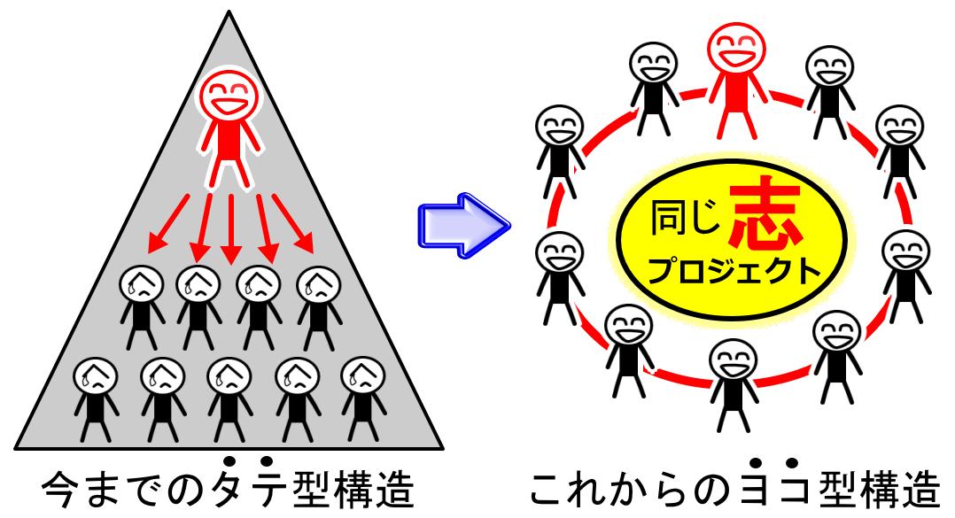 グローバリゼーションとローカリゼーションの比較図